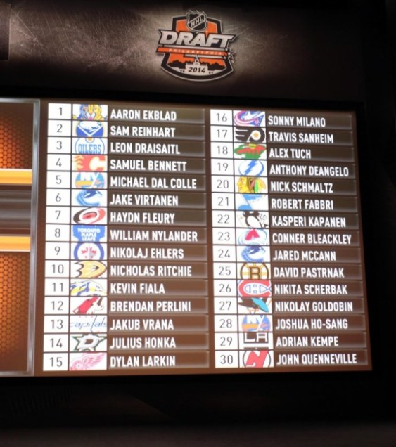 2014 NHL Draft: The Picks