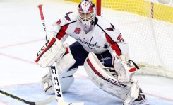 How much is Braden Holtby Worth to the Capitals?