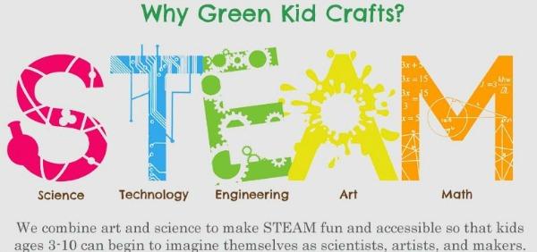 greenkidcrafts