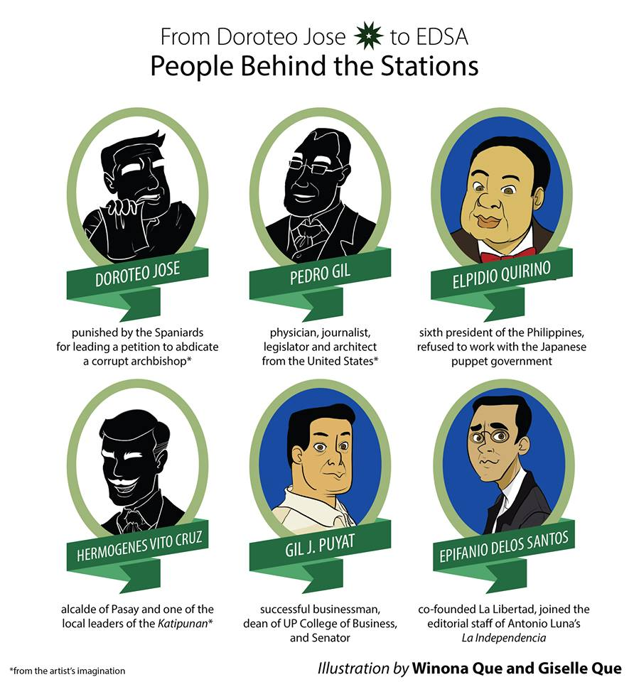 People behind the stations by Giselle Que & Winona Que