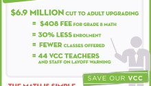 Infographic from the Save Our VCC campaign.