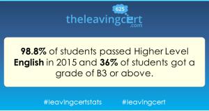 leaving cert english higher level