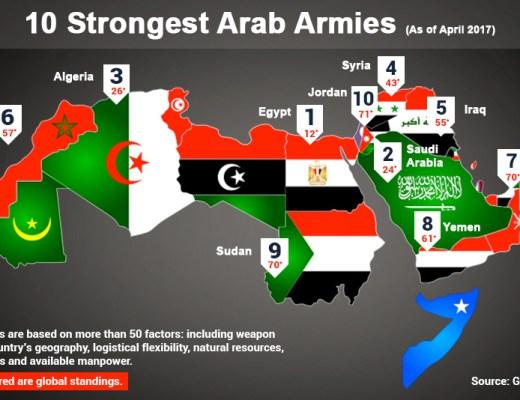 10 Strongest Arab Armies