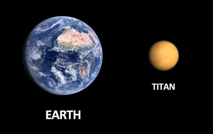 Titan compared to Earth