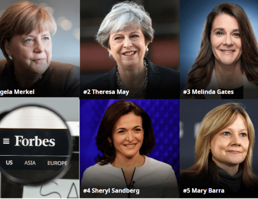 Top five women on Forbes World's 100 Most Powerful Women 2017 List