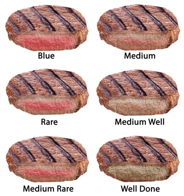 Steak Doneness - rare steak, medium rare, medium, medium well, well done