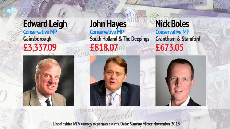 Lincolnshire MPs energy expenses claims. Illustration: The Lincolnite