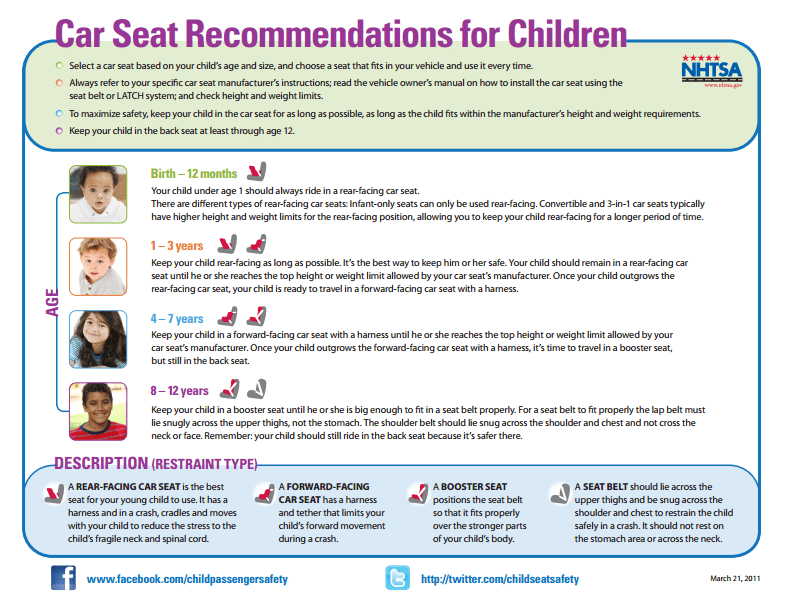 What To Do With Expired Car Seats >> AAP Car Seat Safety Guidelines for 2014 / thelittledabbler
