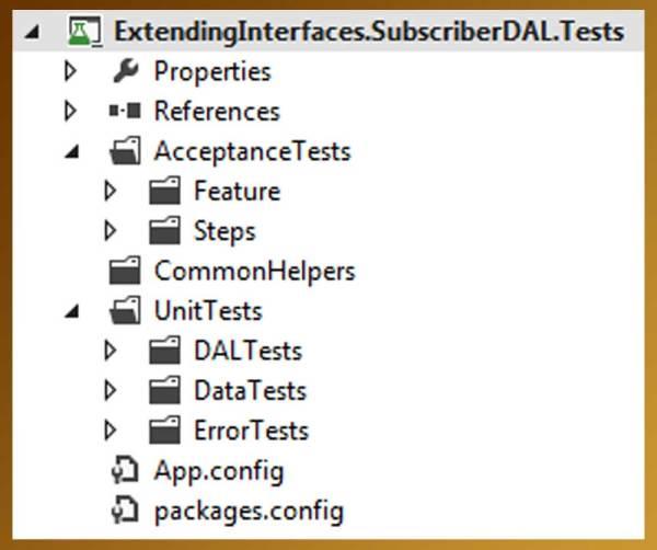 ATDD Folder Structure