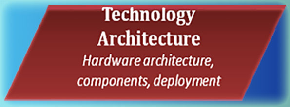 Technology Architecure