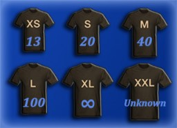 Business User Stories T-Shirt Sizing