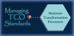 TMD Business Transformation Tile
