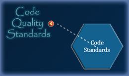 TMD Code Standards Tile