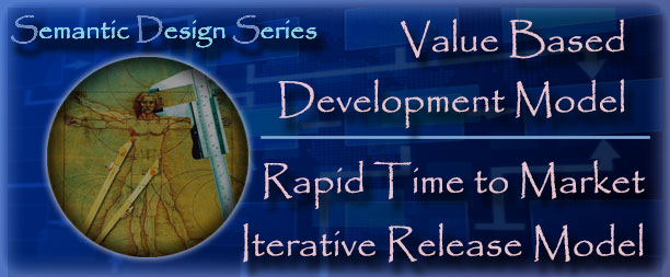 Featured Value Based Development