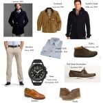 Gift Ideas For Men (From a Man's Perspective) Part 2