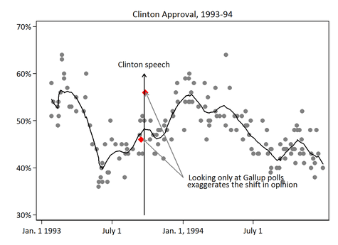 clintonapproval.png