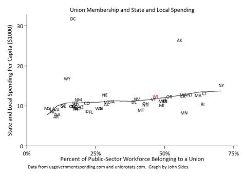 unionsspending.png