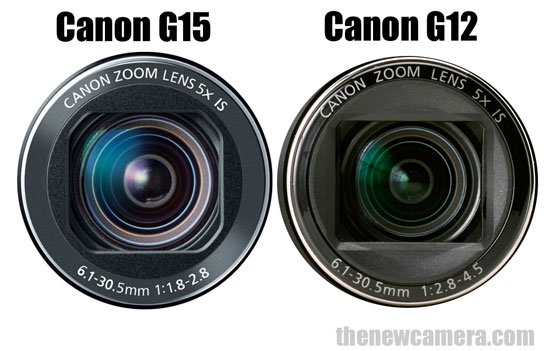 Canon G15 Lens review