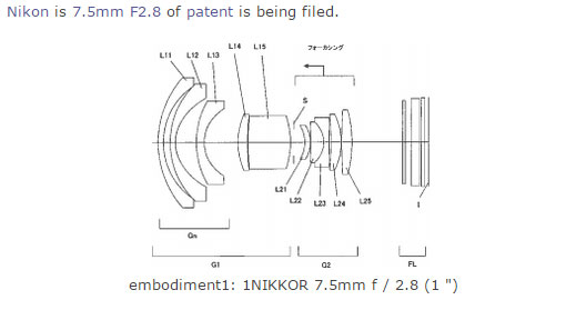 Nikon Patent Super-Wide-angle Lens for Mirrorless Camera