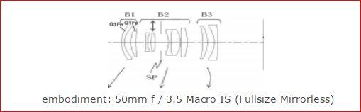 canon fullframe mirrorless patent