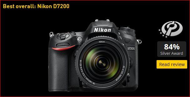 Best mirrorless camera 2016