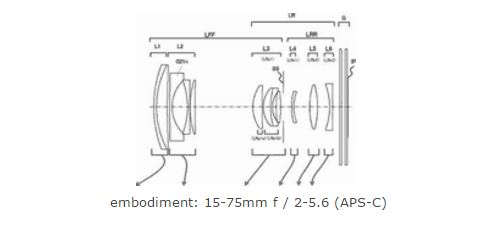 Canon compact lens patent image