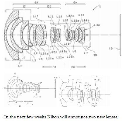 Nikon lens coming image