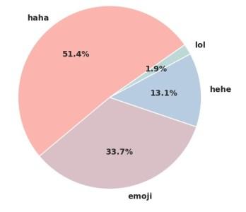 lol-haha-hehe-emoji-facebook