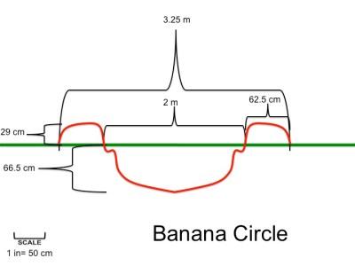 Banana Circle Dimensions
