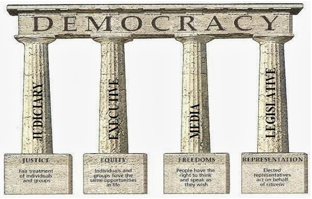 Image result for media 4th column of democracy