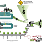 Infographic for Legal Case Explaining Causes of the Financial Meltdown