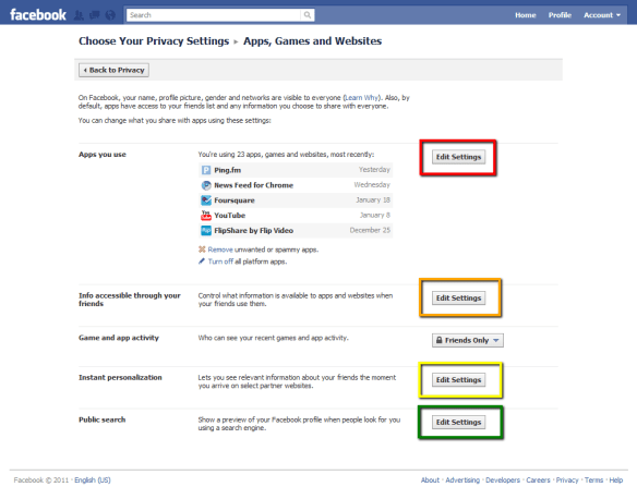 Facebook Privacy: Applications and Websites settings