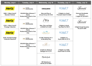 Amex Daily Getaways Week 5 Schedule.
