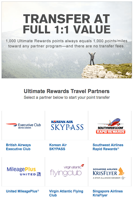 Ultimate Rewards partners with a small but powerful number of airlines.