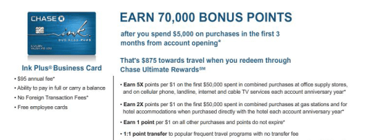 The Chase Ink Plus is currently offering an all-time high 70,000-point bonus.