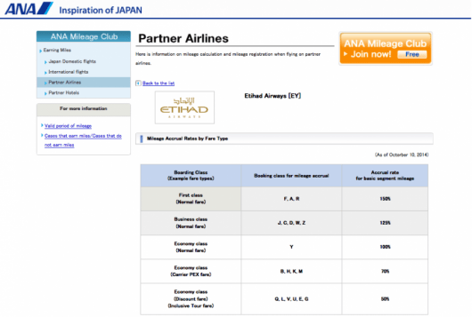 ANA is also an Etihad partner.