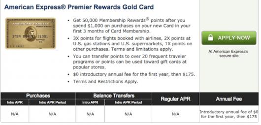 American Express Premier Rewards Gold