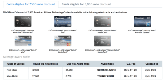 Cards eligible for 7,500 mile discount