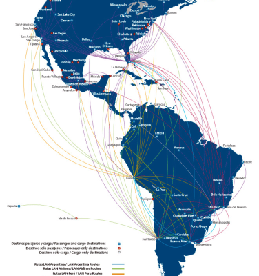LAN/TAM has an extensive route network both throughout South America and to North America.