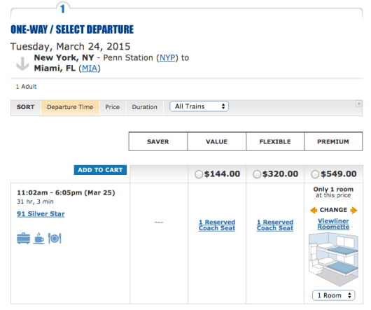 You can transfer 15,000 Starpoints to Amtrak for a roomette ticket from New York to Miami.