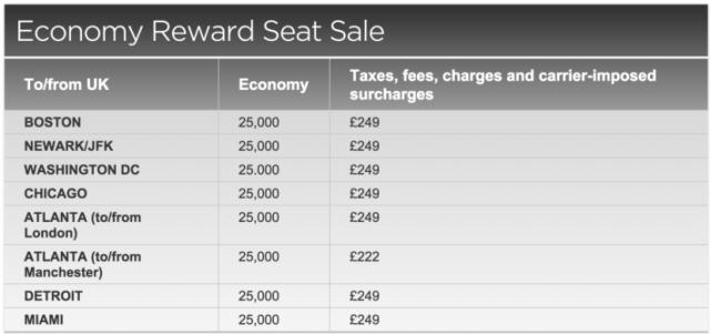 Virgin Atlantic award sale