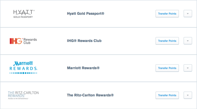 Which Ultimate Rewards hotel transfer partner is most valuable?
