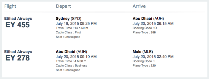 You're better off booking Etihad awards using American AAdvantage miles.