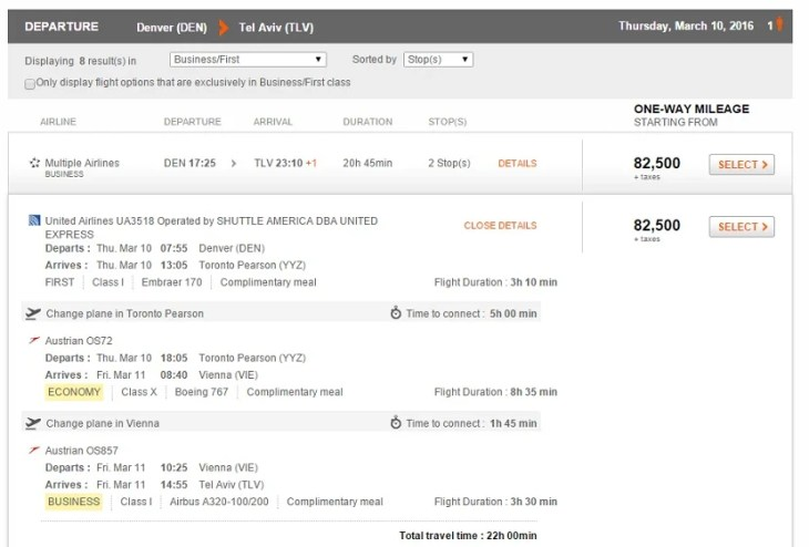 When searching for a business class award, Aeroplan will return results that have the longest flight in economy, but still charge the full miles for business class.