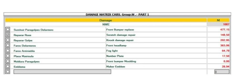Hertz's Matrix for car damage in Spain. Supplied by Hertz.