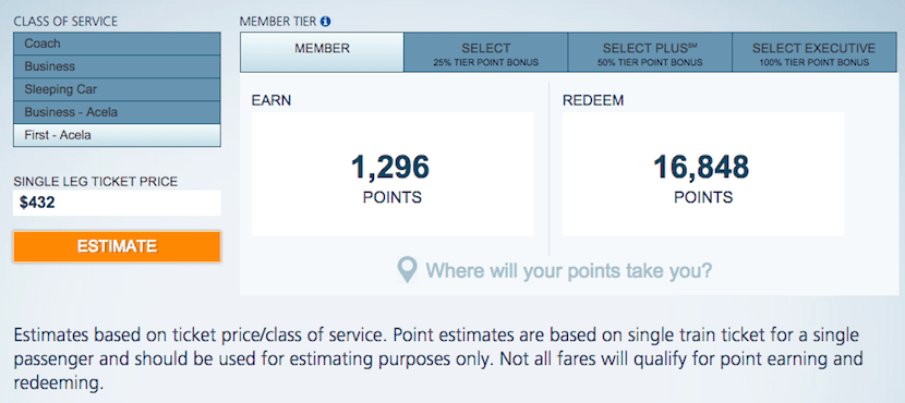 Use the new Points Estimator to find out how many points you will need next year for free train rides.