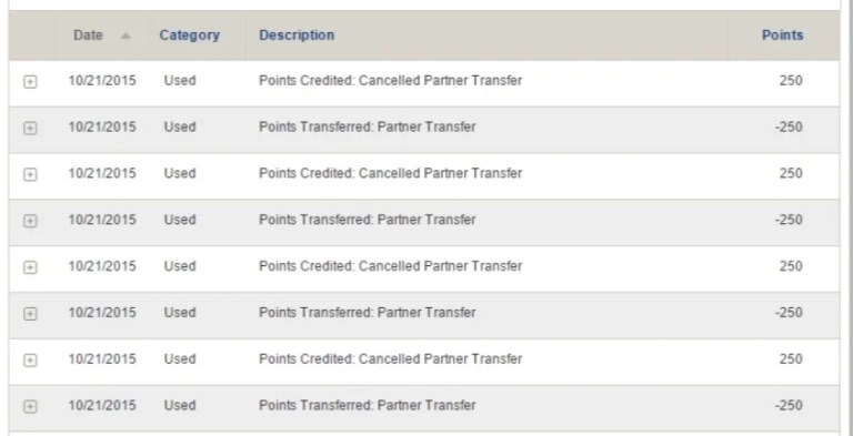 Four attempted transfers, four cancelled transfers.