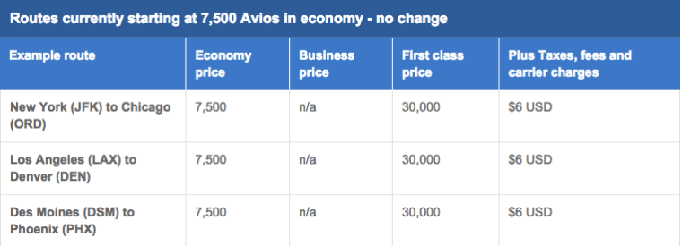 BA's chart for flights between 651 and 1,150 miles will remain unchanged.
