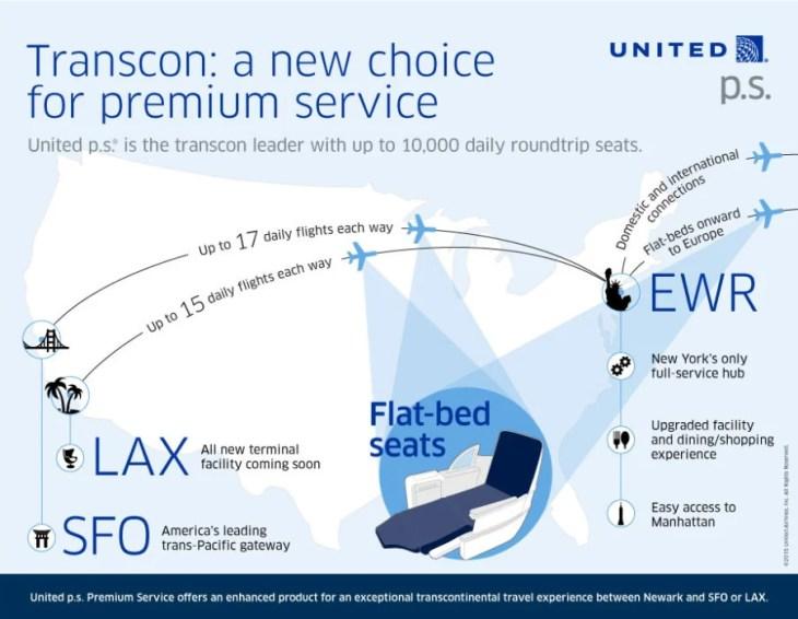 United transcon flights are flying from Newark, not JFK
