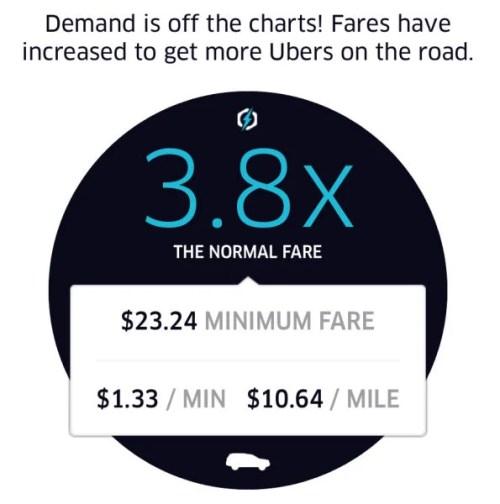 UberSurge